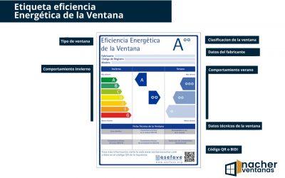 Etiqueta eficiencia energética de las ventanas PVC o aluminio